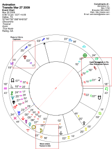 Note positions of Moon, Mercury, Ceres, and Pluto