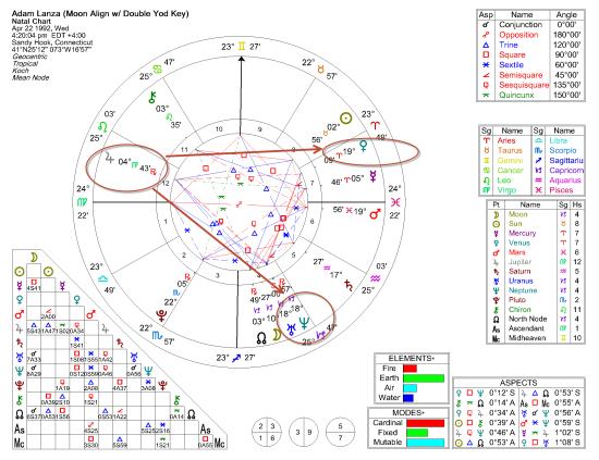 Adam Lanza (DYK Align, Thor) 12-15-2012 3-42-10 PM