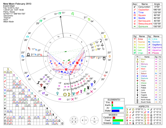 February 2013 New Moon 1-11-2013 5-36-43 PM