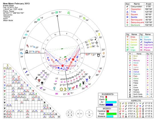 February 2013 New Moon 1-11-2013 5-36-43 PM
