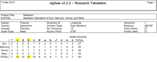 Inner Planet Raw Tabulation 3-13-2013 6-13-18 AM