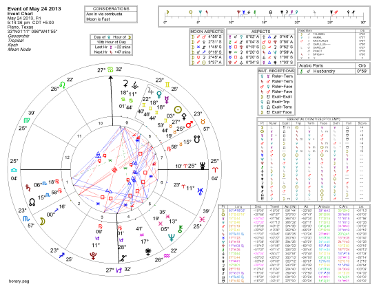 Mars Conjunct Algol 4-18-2013 3-07-16 AM