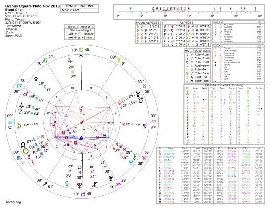 Uranus Square Pluto (Horary version) 9-4-2013 5-01-20 PM