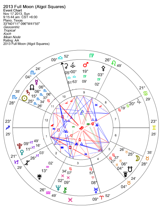 2013 Full Moon (Algol Squares) 11-16-2013 8-56-12 PM