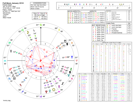 Full Moon Jan 2014 (H Version) 1-8-2014 5-42-30 PM