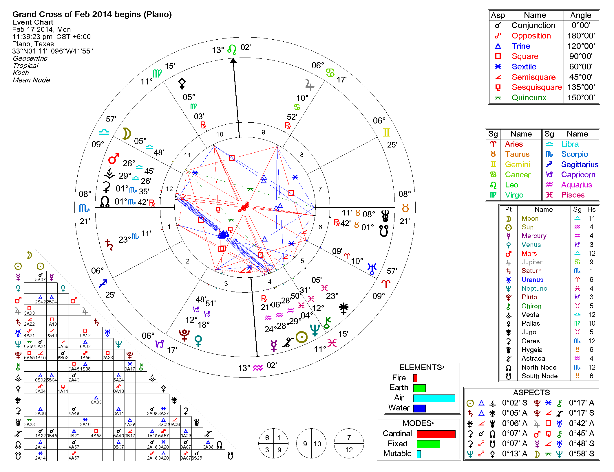 Grand Cross Feb 17 (beginner) 2-15-2014 11-08-21 PM