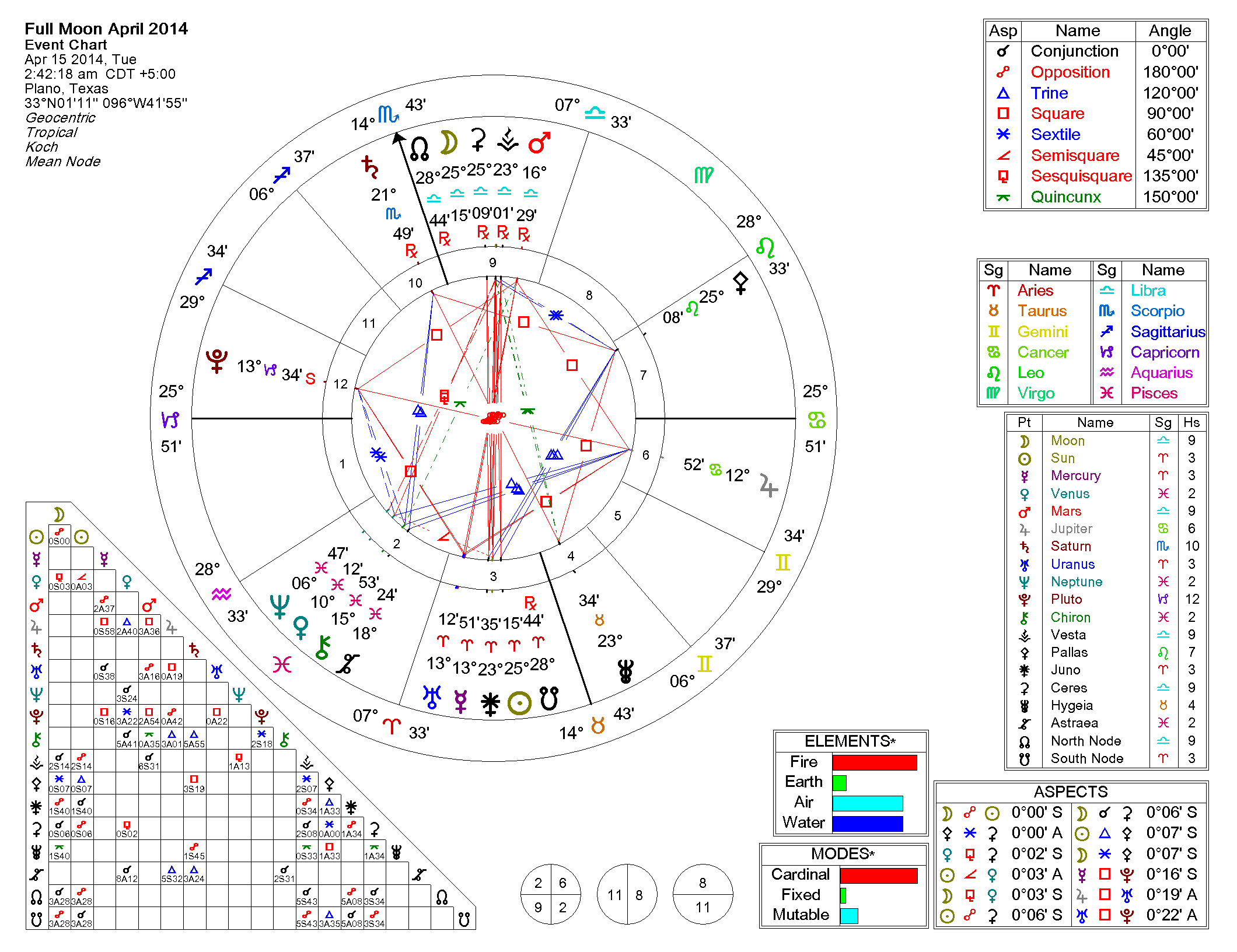 2017 Full Moon Calendar - Space.com
