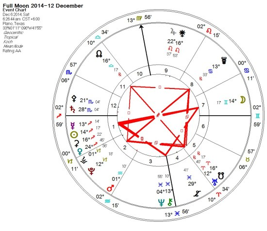 Full Moon 2014-12 December Squares