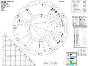 2015-02 February New Moon (Basic, Kite Almost (1))