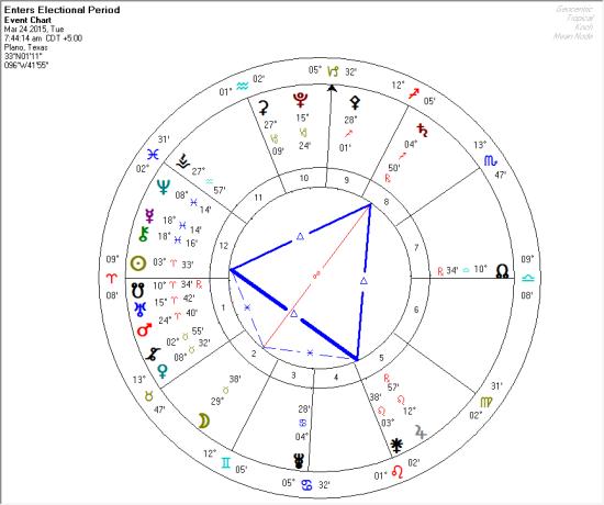 2015-03-24 Kite
