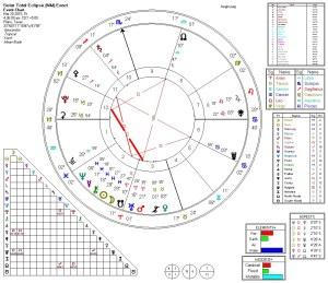 Solar Eclipse (SF) T-Squares 2015-03-20