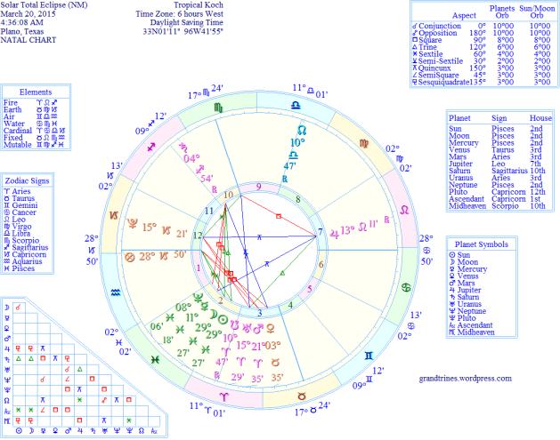 SolarTotalEclipse(NM)FM-Kepler-FAC-2015-03-20