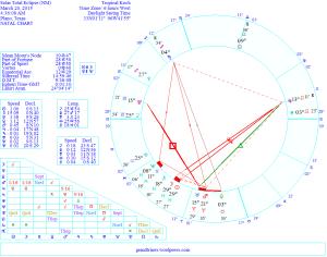 SolarTotalEclipse(NM)FM-Kepler-HJJ-2015-03-20