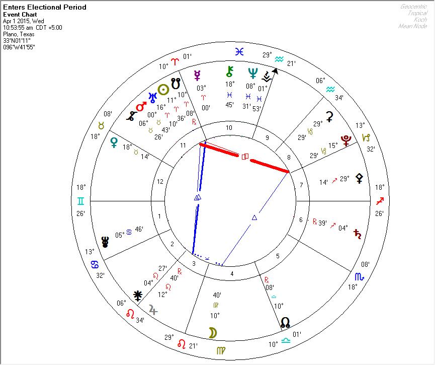 2015-04-01 Hele