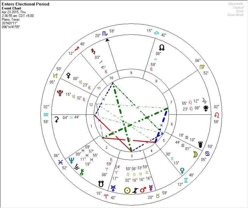 DYK 2015-04-23