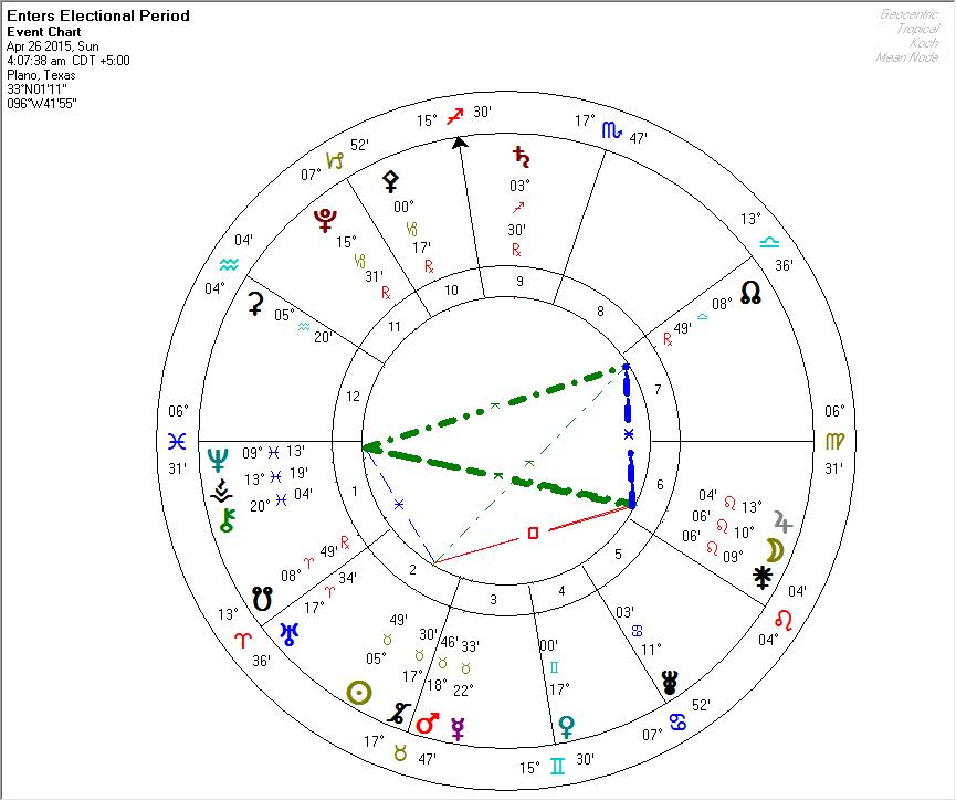 DYK 2015-04-26