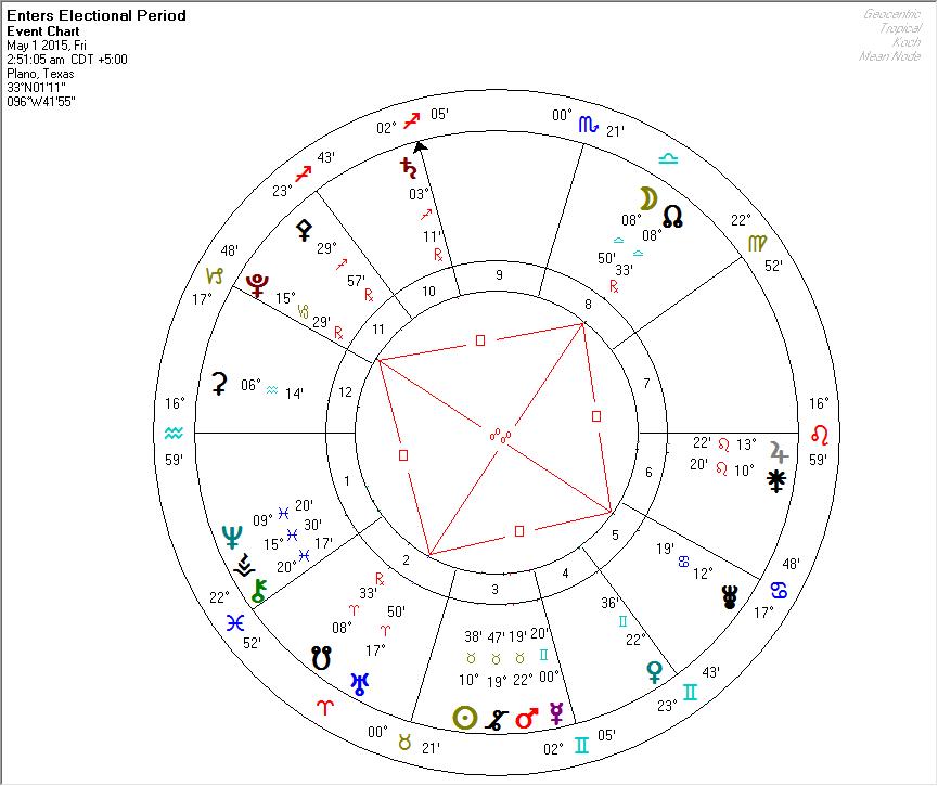 Grand Cross 2015-05-01