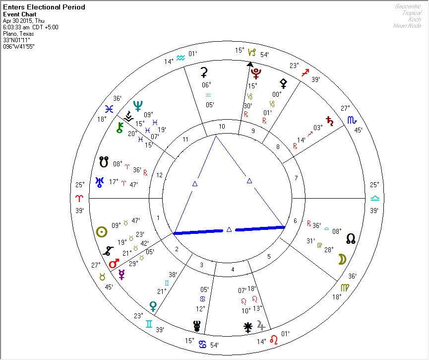 Grand Trine 2 2015-04-28