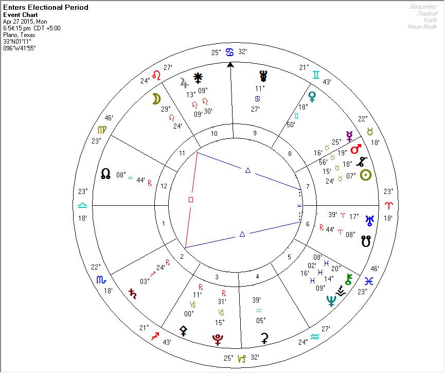 Hele 2015-04-27 to 04-29