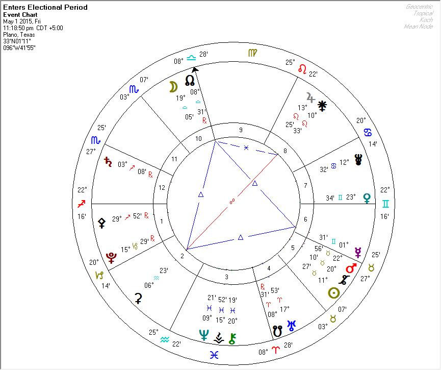 Kite Almost 2015-05-01