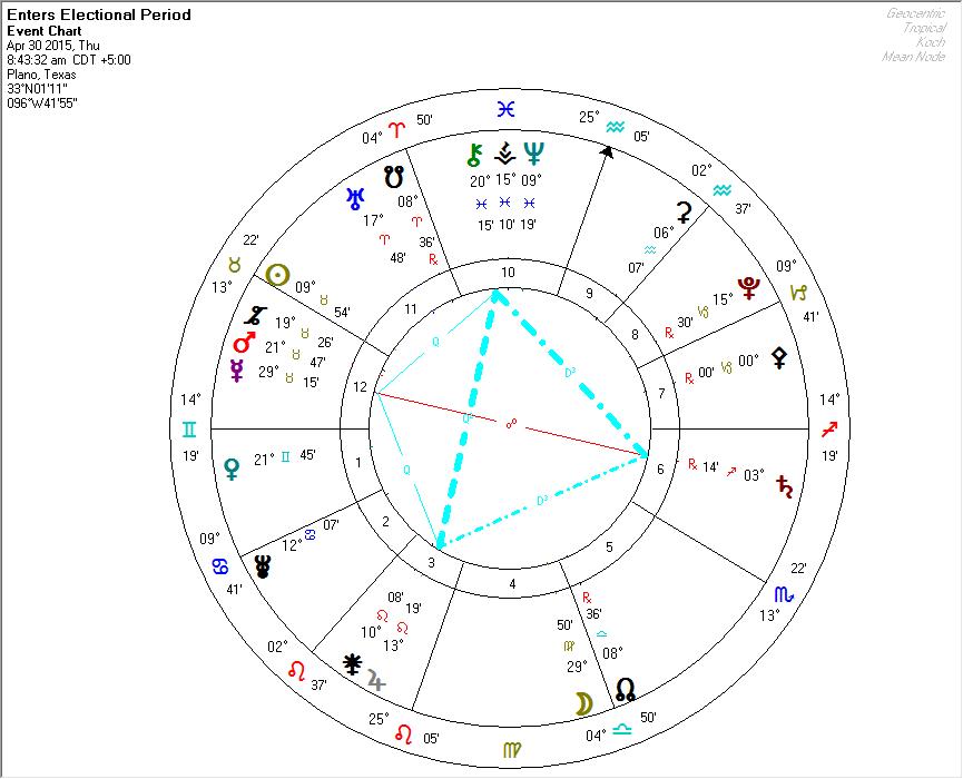 Quintile Kite 2015-04-30 to 05-03