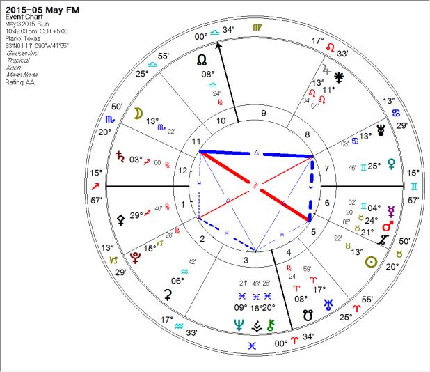 2015-05-03 Full Moon (Double Kite Key)