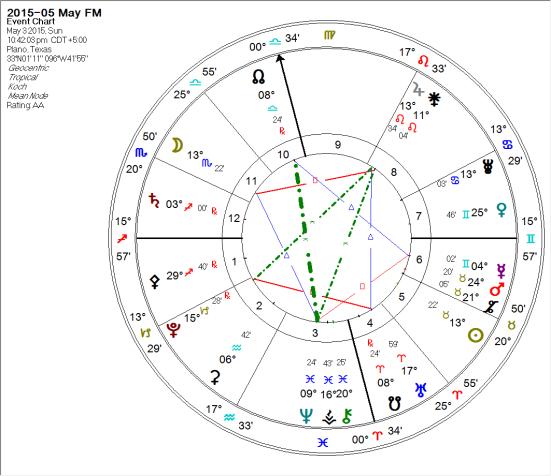 2015-05-03 Full Moon (HLT 3 Key)
