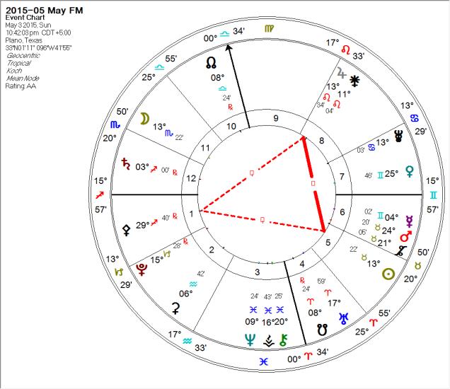 2015-05-03 Full Moon (Thors Hammer)