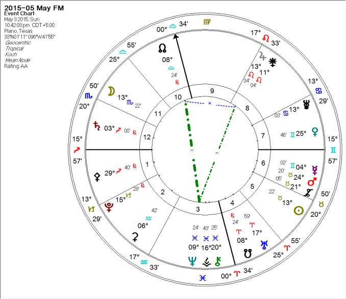 2015-05-03 Full Moon (Yod)