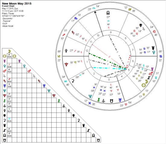 2015-05-13 20_26_44-View Chart