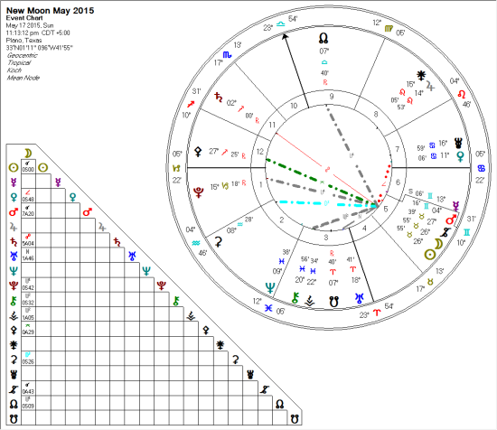 2015-05-13 20_26_44-View Chart