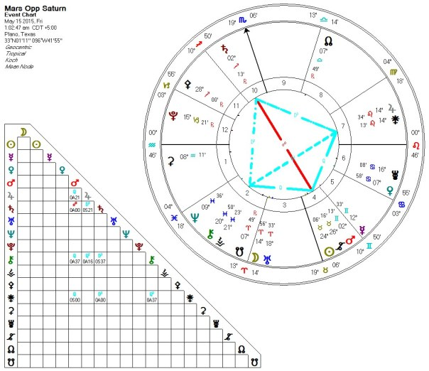 2015-05-15 Mars Opps Saturn (Qunitile Kite)