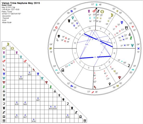 2015-05-16 Venus Trine Neptune
