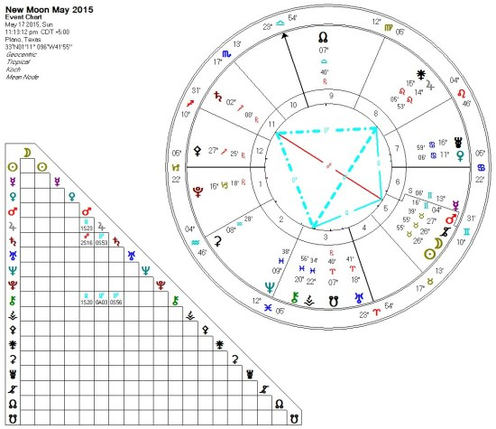 2015-05-17 New Moon Quintile Kite