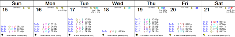 2015-11 Week 47 SunOut All Aspects