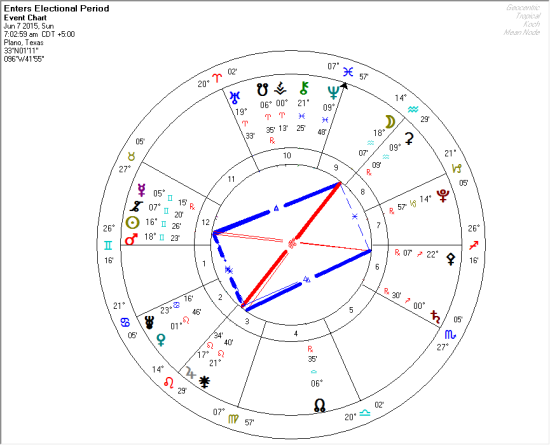 2015-06-07 Mystic Rectangle