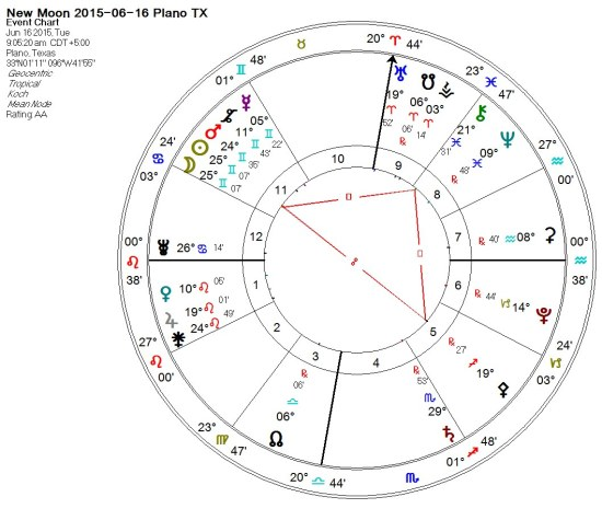 2015-06-16 New Moon T-Square (NM Chiron Pallas)