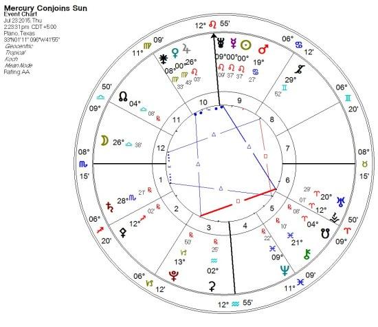 2015-07-23 Mercury conjoins Sun (Double Hele)