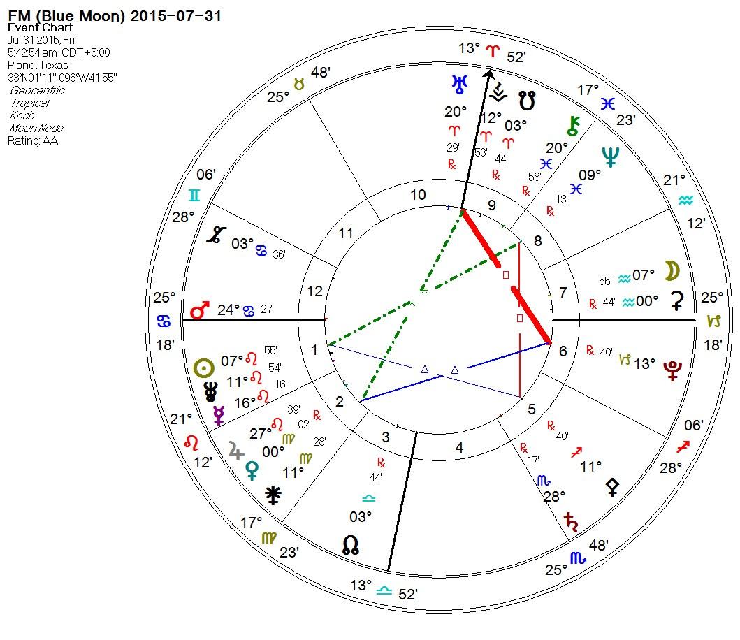2015-07-31 Full Moon (Blue Moon, HLT1)