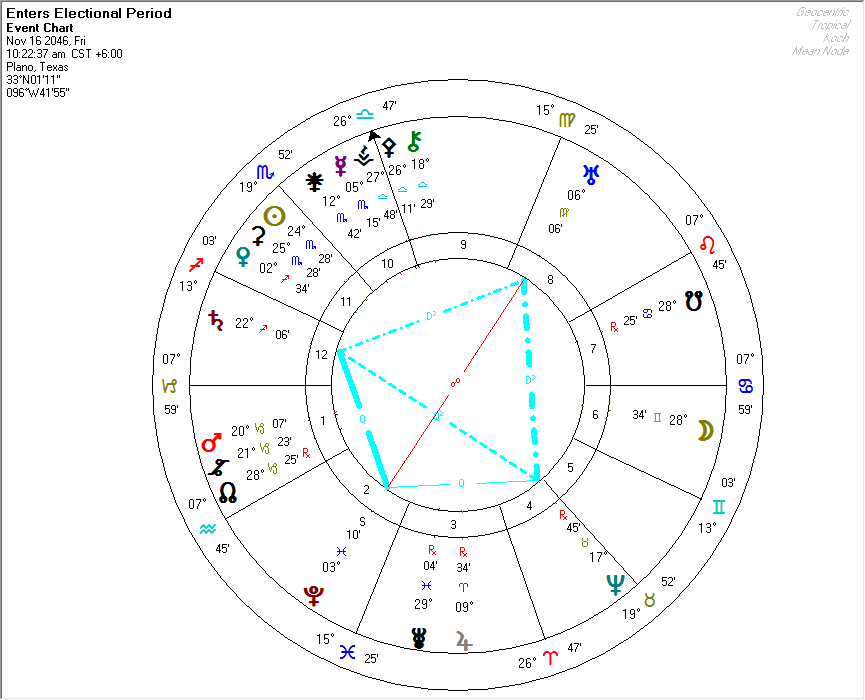 Quintile Kite of 2046 November