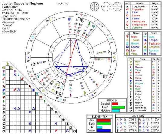 2015-09-17 Jupiter Opposite Neptune (Kites)