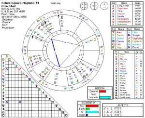 2015-11-26 Saturn Square Neptune 1 (Grand Air Trine)