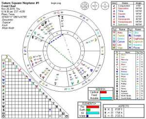 2015-11-26 Saturn Square Neptune 1 (Node Yod)