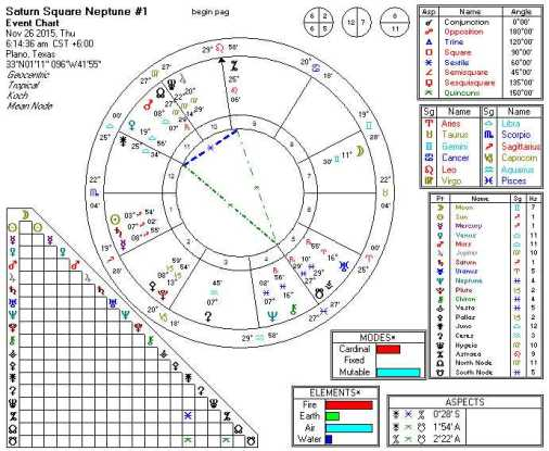 2015-11-26 Saturn Square Neptune 1 (Node Yod)