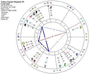 2015-11-26 Saturn Square Neptune 1 (Saturn Kite)
