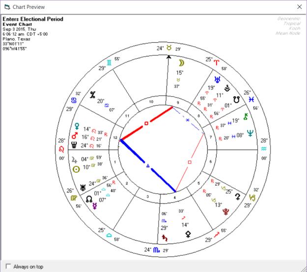 2015-09-03 Rosetta
