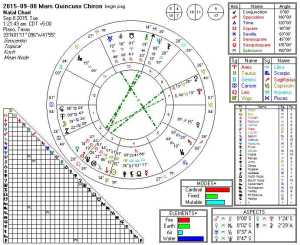 2015-09-08 Mars Quincunx Chiron