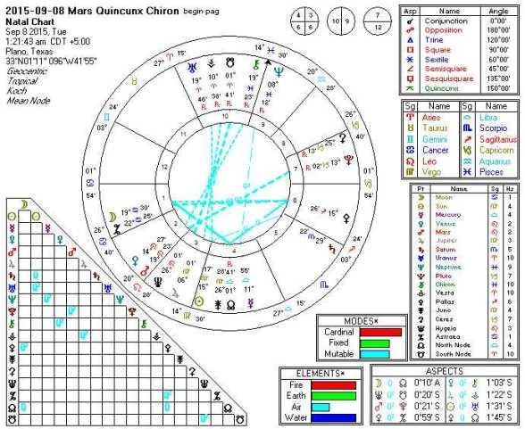 2015-09-08 Mars Quincunx Uranus (5th Harmonic)