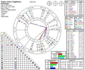 2015-09-17 Saturn enters Sagittarius
