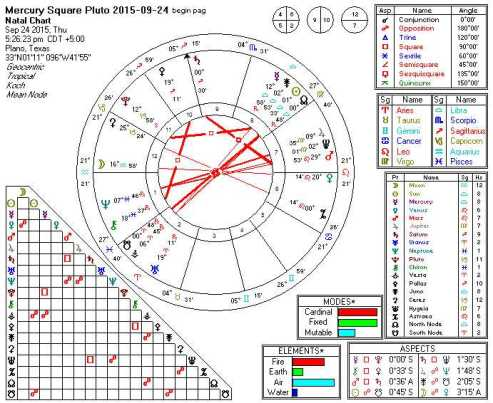 2015-09-24 Mercury Square Pluto (4th Harmonic)